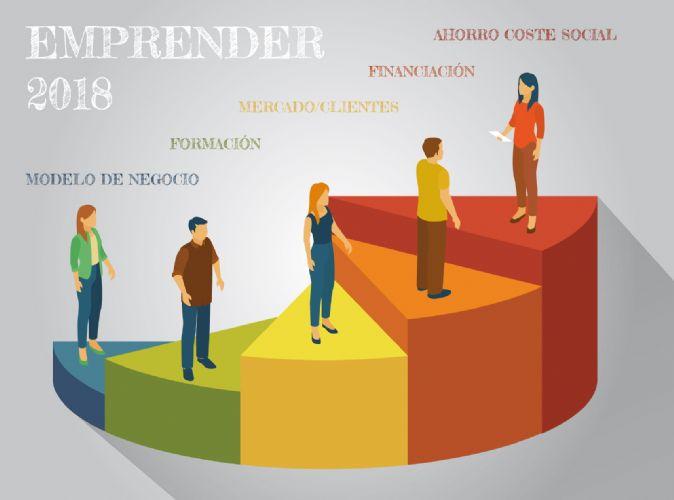 Emprender en 2018: una buena oportunidad para hacerlo en cooperativa