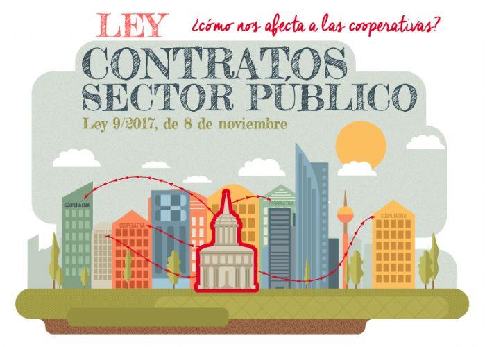 La Nueva Ley de Contratos del sector público, ¿será de verdad una oportunidad para las cooperativas?