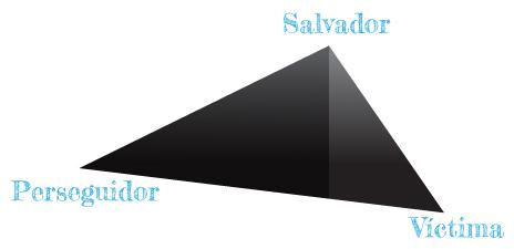 Triángulo Bermudas grafico