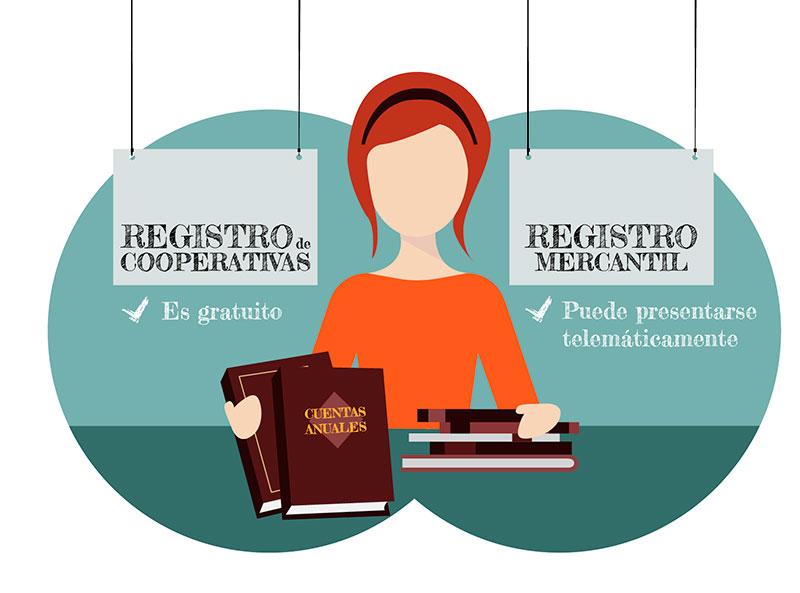 registro coop vs mercantil