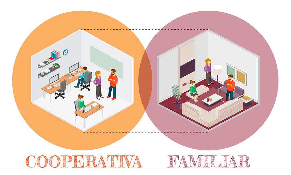 cooperativa familiar