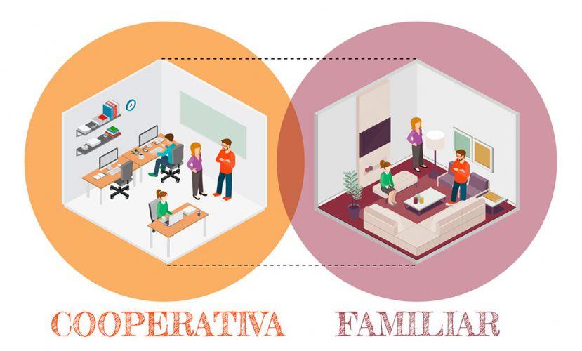La opción empresarial más adecuada para un negocio familiar